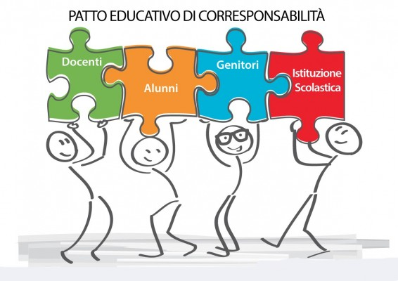 Patto educativo corresponsabilit